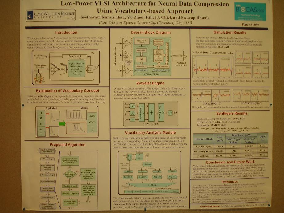 Poster at Biological Circuits and Systems (BioCAS) Conference 2007